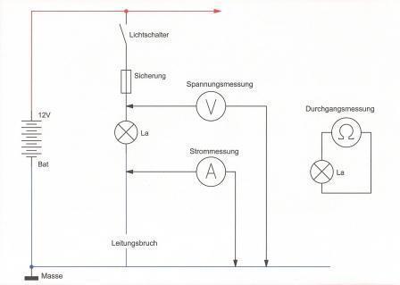 Grundarten der elektrischen Messungen - (Elektrik, Reparatur)