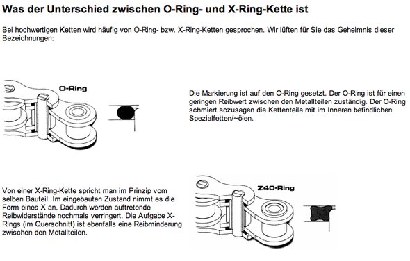 O-Ring und X-Ring Kette - (Aprilia, Kettensatz)