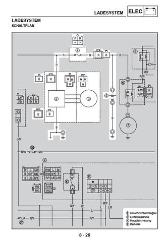 Schaltplan - (Yamaha V Max, Stomproblem)