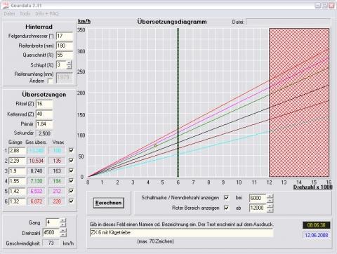 Geardata von www.svs-tools.de - (Geardata, kurze Uebersetzung Beschleunigung, Uebersetzung kürzer Motorrad)