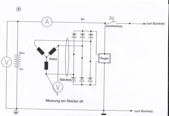 Drehstrom in Öl - (Zündaussetzer, Elektrikproblem, aprilia rs4)