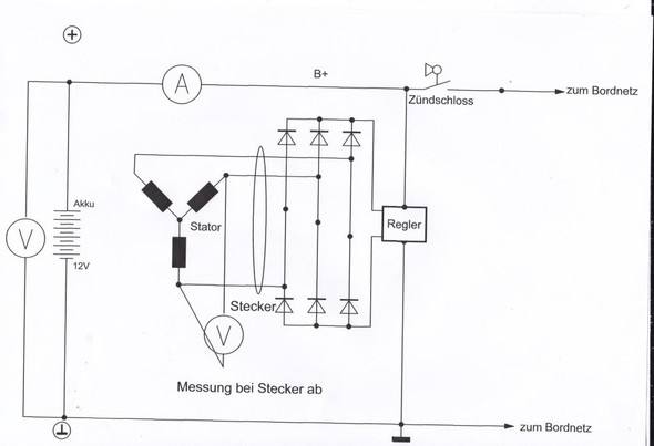 Aprilia RS4 125 Lichtmaschine kaputt? (Zündaussetzer, Elektrikproblem)