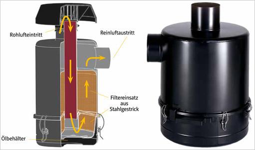 Oelbadluftfilter - (Luftfilter)