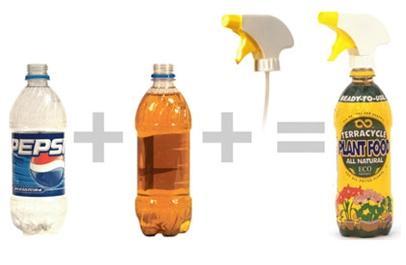 PET Flaschen Weiterverwertung (Qulle google) - (Tank, Zusatztank)