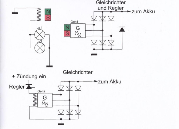 Generatoren - (Technik, Elektrik, Elektronik)