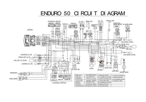 - (Motor, Elektronik, Stecker)