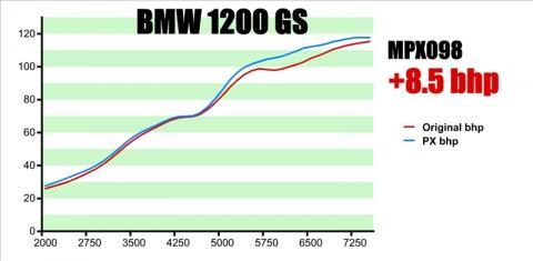 Quelle bc-parts.de - (Motor, Leistung, tuning)