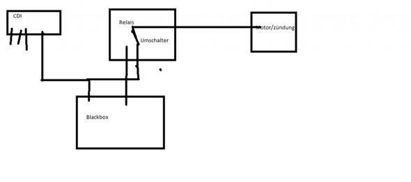 honda nsr125 drossel relais elektrik elektronik. Black Bedroom Furniture Sets. Home Design Ideas