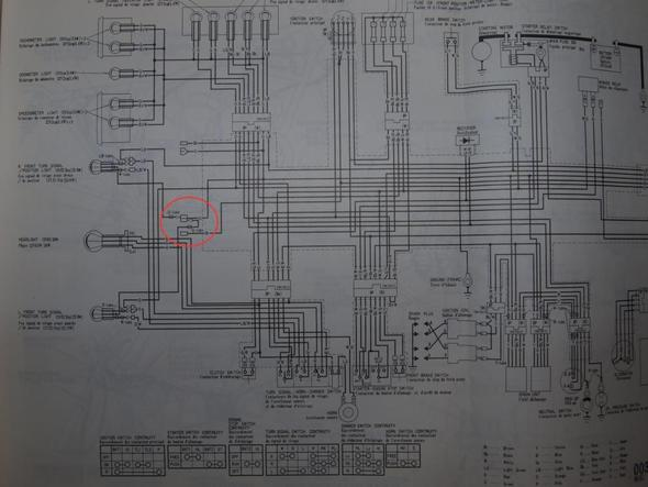 Schaltplan CB 750 C -Schaltsymbole