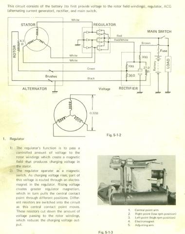 Spannungsregulierung Ladespannung RD250