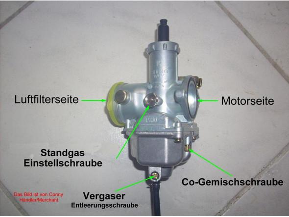 Welchen Luftfilter für PZ30 Vergaser auf 250ccm?